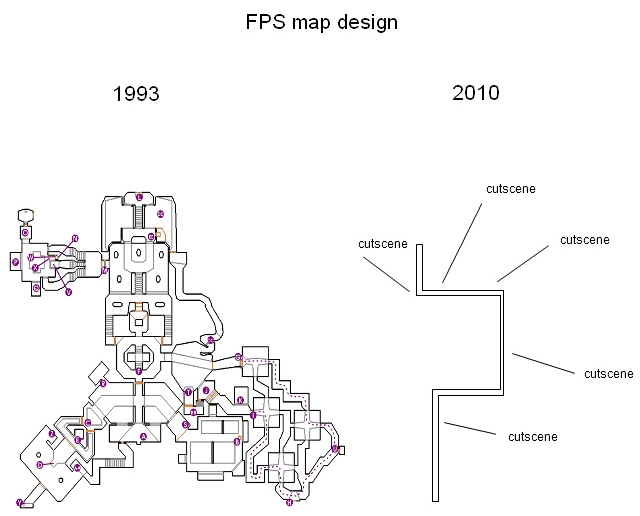 fps-map-design.png